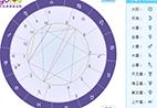 星盘怎么看另一半长相身高等外貌特征