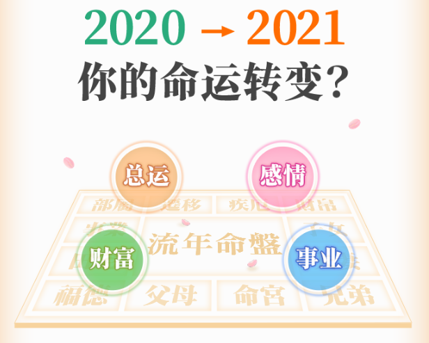 2021紫微流年