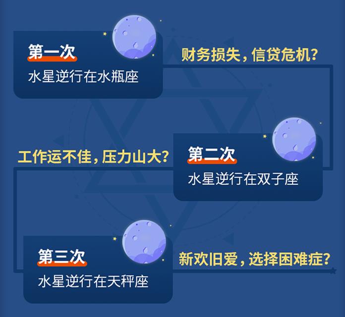 占星塔罗月运报告